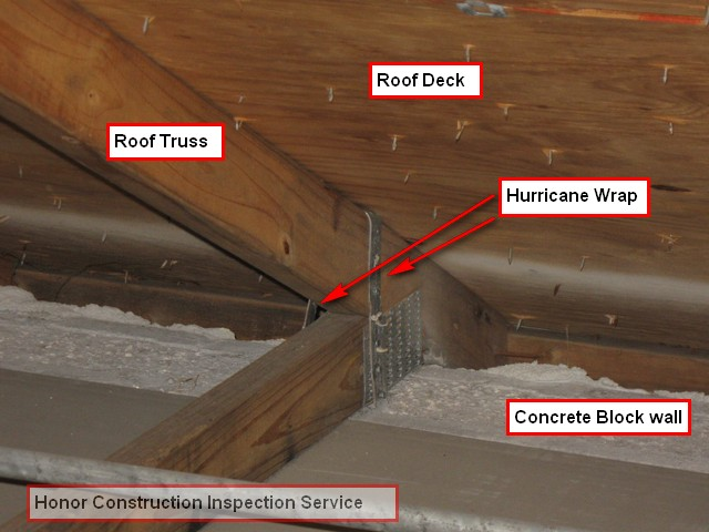 How To Measure Nails On A Truss For Wind Mitigation